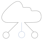 realcube-plattform